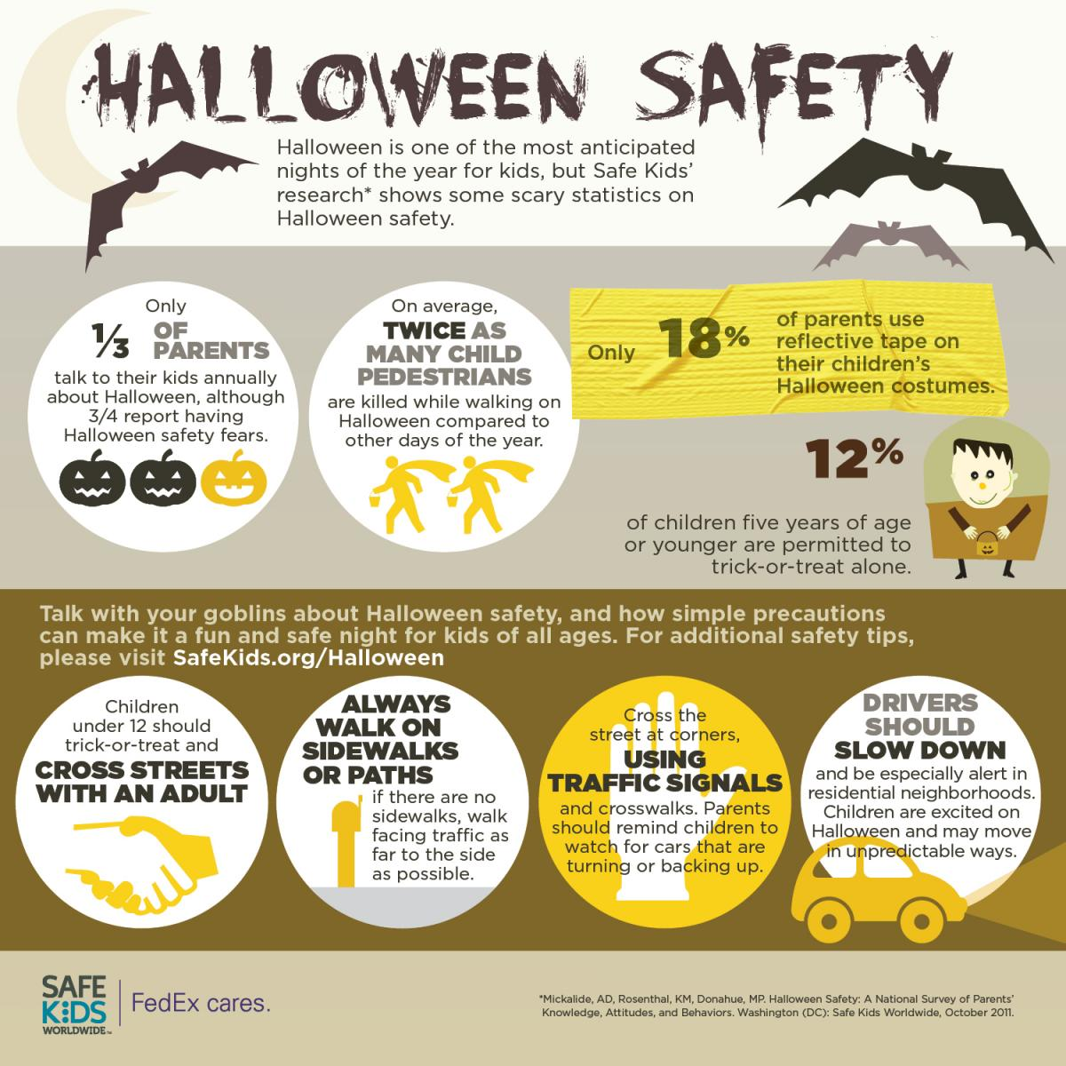 Halloween accident statistics are real. Pay attention when you're driving.